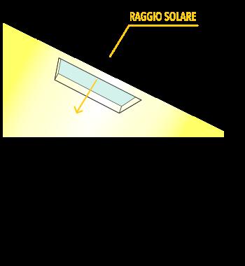 Disegno rappresentativo della luce che entra nel lucernario - Eco Idee Edilizia