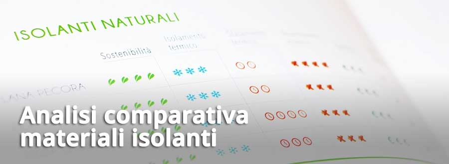 Foto per pagina analisi comparativa Eco Idee Edilizia